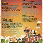 Posters de festivales SONORAMA