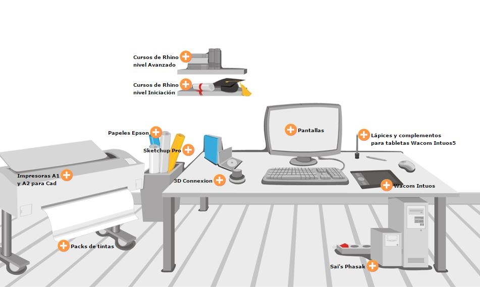 Soluciones para oficinas t cnicas tabletaswacom for Tecnica de oficina wikipedia